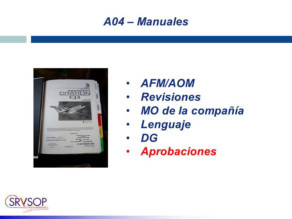 A04 – Manuales AFM/AOM Revisiones MO de la compañía Lenguaje DG Aprobaciones