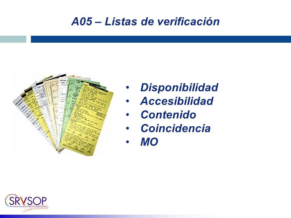 A05 – Listas de verificación Disponibilidad Accesibilidad Contenido Coincidencia MO