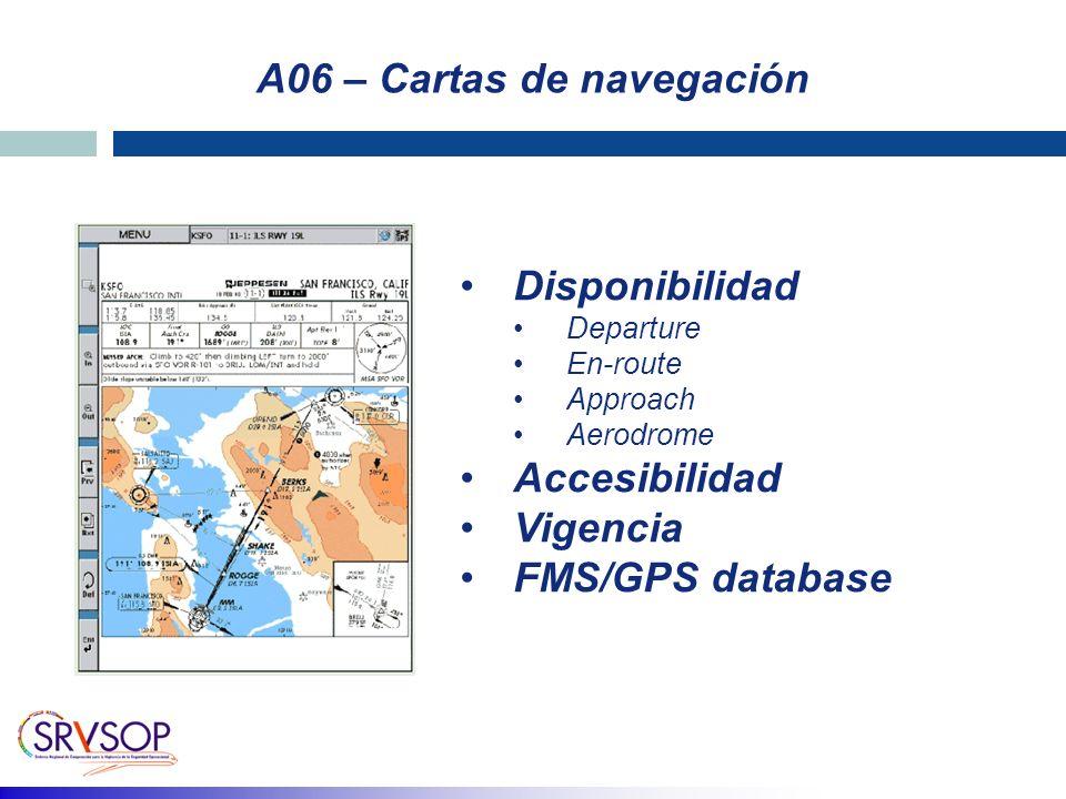 A06 – Cartas de navegación Disponibilidad Departure En-route Approach Aerodrome Accesibilidad Vigencia FMS/GPS database