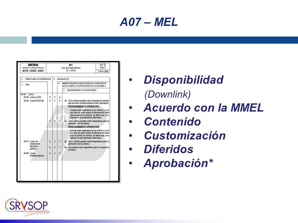 A07 – MEL Disponibilidad (Downlink) Acuerdo con la MMEL Contenido Customización Diferidos Aprobación*