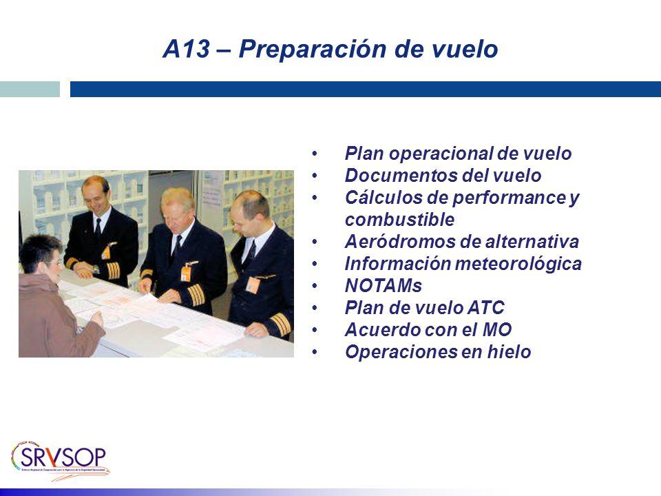 A13 – Preparación de vuelo Plan operacional de vuelo Documentos del vuelo Cálculos de performance y combustible Aeródromos de alternativa Información