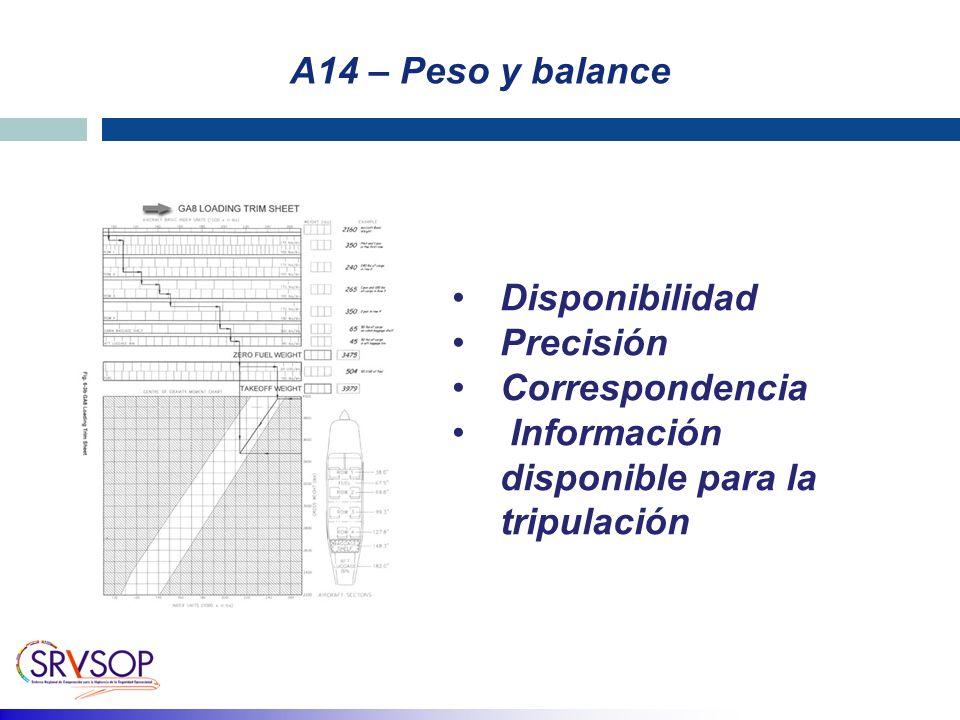 A14 – Peso y balance Disponibilidad Precisión Correspondencia Información disponible para la tripulación