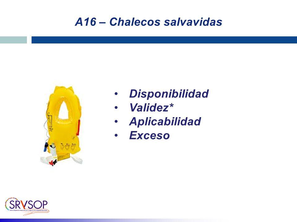 A16 – Chalecos salvavidas Disponibilidad Validez* Aplicabilidad Exceso