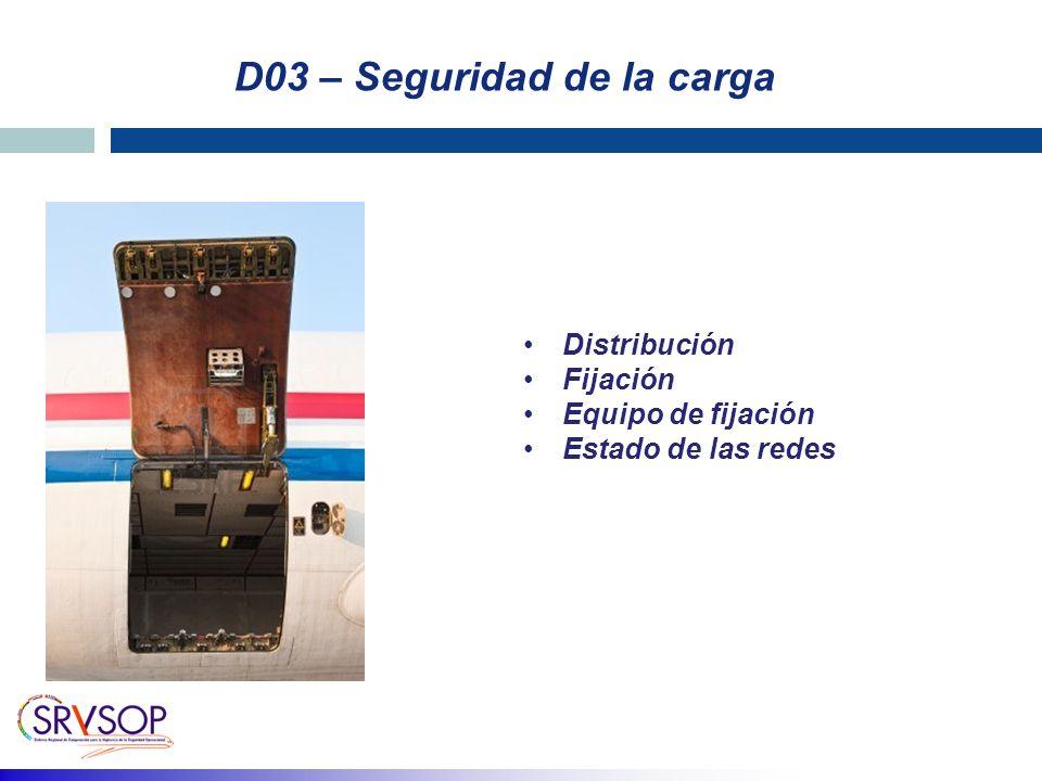 D03 – Seguridad de la carga Distribución Fijación Equipo de fijación Estado de las redes