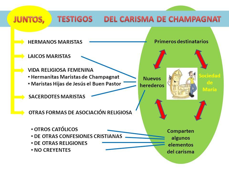 HERMANOS MARISTAS LAICOS MARISTAS VIDA RELIGIOSA FEMENINA Hermanitas Maristas de Champagnat Maristas Hijas de Jesús el Buen Pastor SACERDOTES MARISTAS OTRAS FORMAS DE ASOCIACIÓN RELIGIOSA Primeros destinatarios OTROS CATÓLICOS DE OTRAS CONFESIONES CRISTIANAS DE OTRAS RELIGIONES NO CREYENTES Nuevos herederos Sociedad de María Comparten algunos elementos del carisma