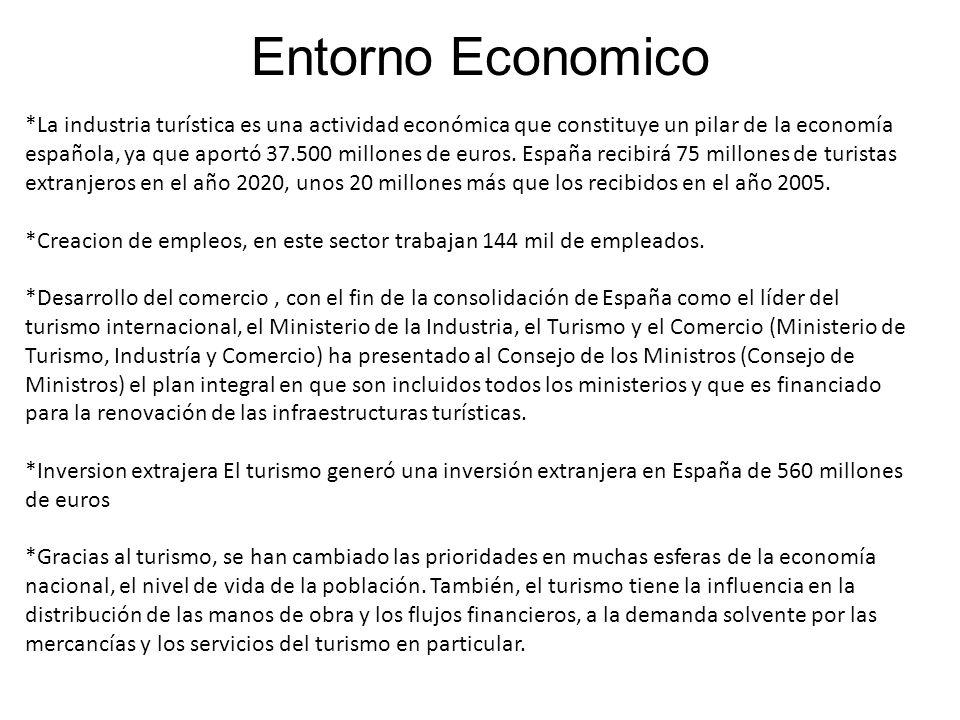 Entorno Economico *La industria turística es una actividad económica que constituye un pilar de la economía española, ya que aportó 37.500 millones de