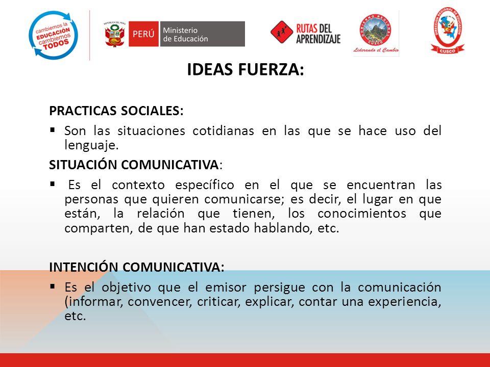 IDEAS FUERZA: PRACTICAS SOCIALES: Son las situaciones cotidianas en las que se hace uso del lenguaje. SITUACIÓN COMUNICATIVA: Es el contexto específic