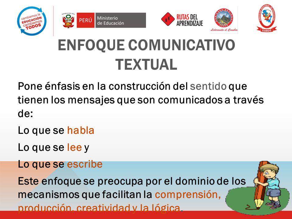 ESTE ENFOQUE ES: COMUNICATIVO: Función fundamental del Lenguaje EXPRESAR SENTIMIENTOS PENSAMIENTOS ACCIONES