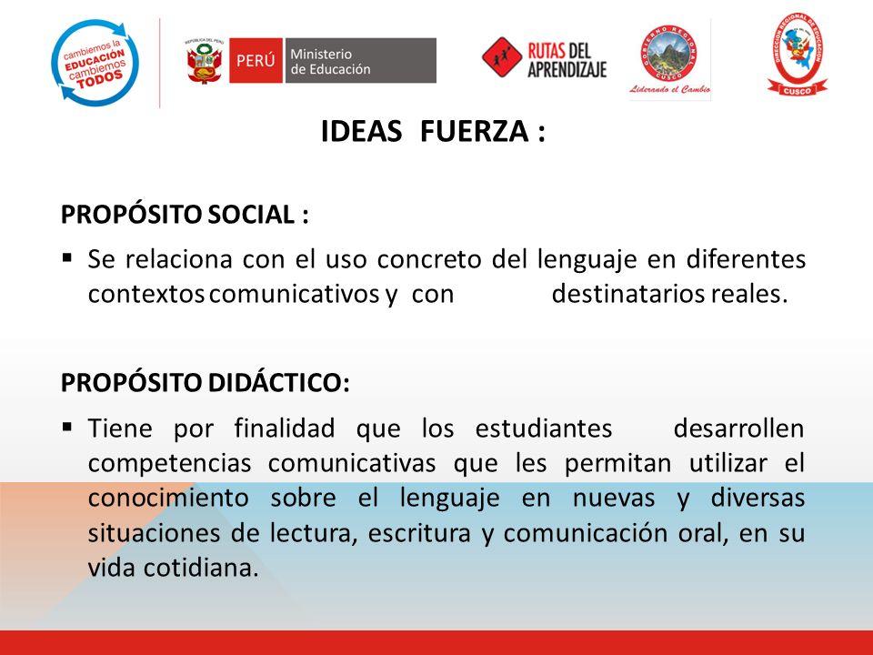 IDEAS FUERZA : PROPÓSITO SOCIAL : Se relaciona con el uso concreto del lenguaje en diferentes contextos comunicativos y con destinatarios reales. PROP