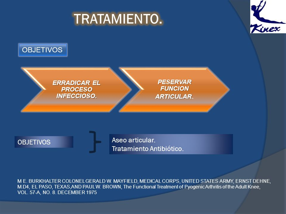 ERRADICAR EL PROCESO INFECCIOSO. PESERVAR FUNCION ARTICULAR PESERVAR FUNCION ARTICULAR. Aseo articular. Tratamiento Antibiótico. OBJETIVOS M E. BURKHA