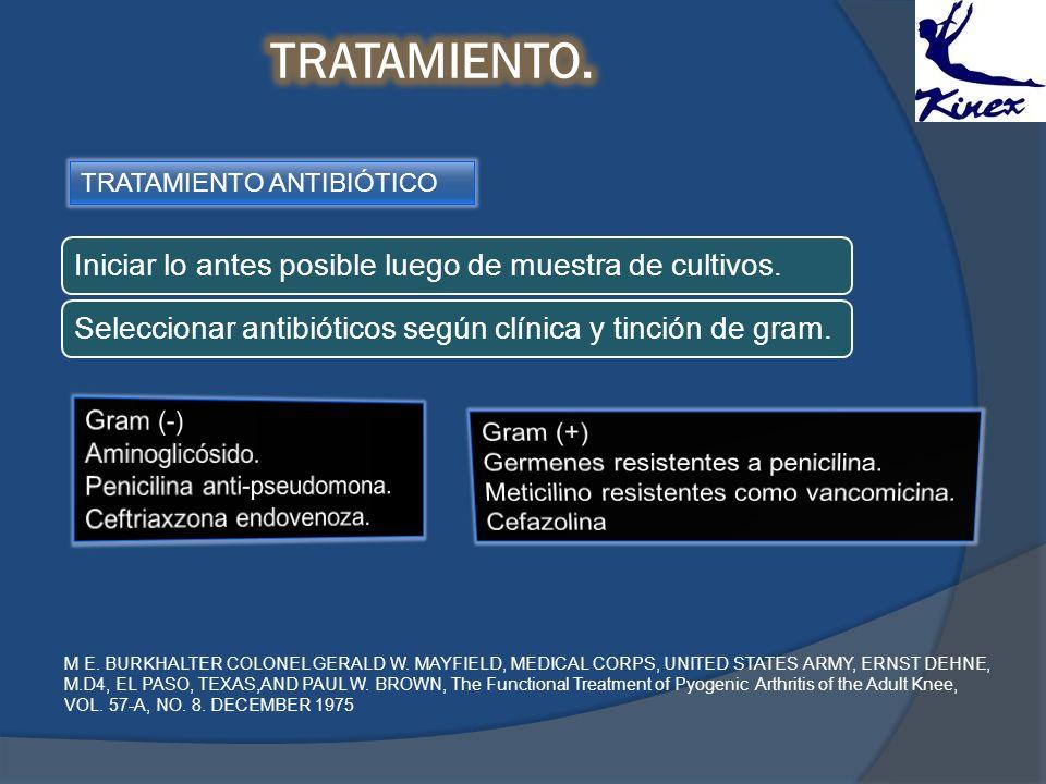 TRATAMIENTO ANTIBIÓTICO Iniciar lo antes posible luego de muestra de cultivos.Seleccionar antibióticos según clínica y tinción de gram. M E. BURKHALTE