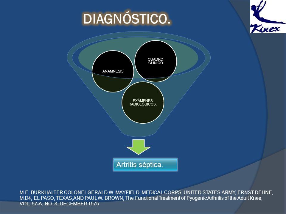 EXÁMENES RADIOLÓGICOS. ANAMNESIS CUADRO CLÍNICO Artritis séptica. M E. BURKHALTER COLONEL GERALD W. MAYFIELD, MEDICAL CORPS, UNITED STATES ARMY, ERNST