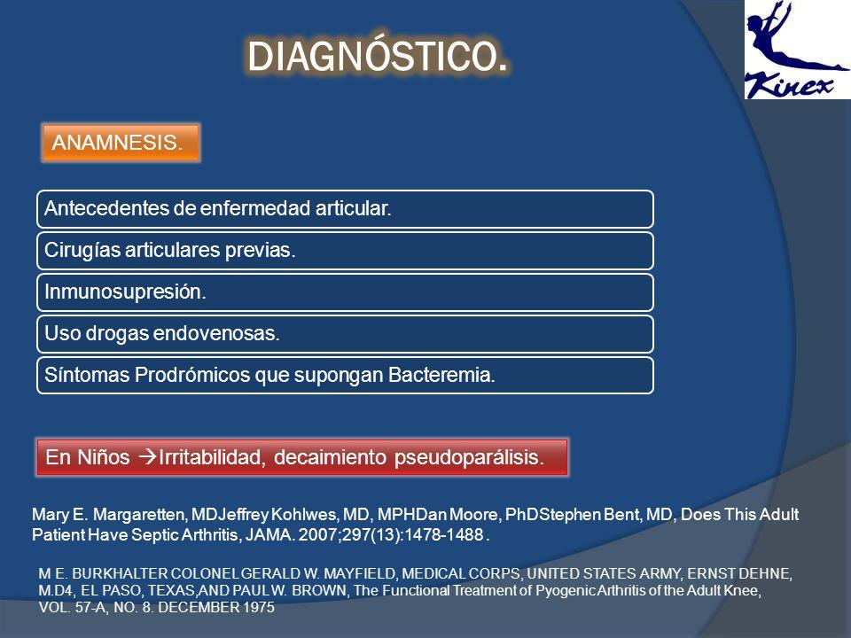 ANAMNESIS. Antecedentes de enfermedad articular.Cirugías articulares previas.Inmunosupresión.Uso drogas endovenosas.Síntomas Prodrómicos que supongan