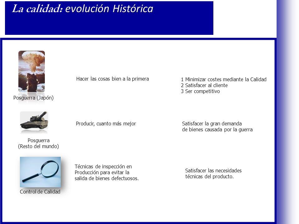 evolución Histórica La calidad: evolución Histórica Calidad Total Modelos de excelencia Teoría de la administración empresarial centrada en la permanente satisfacción de las expectativas del cliente.