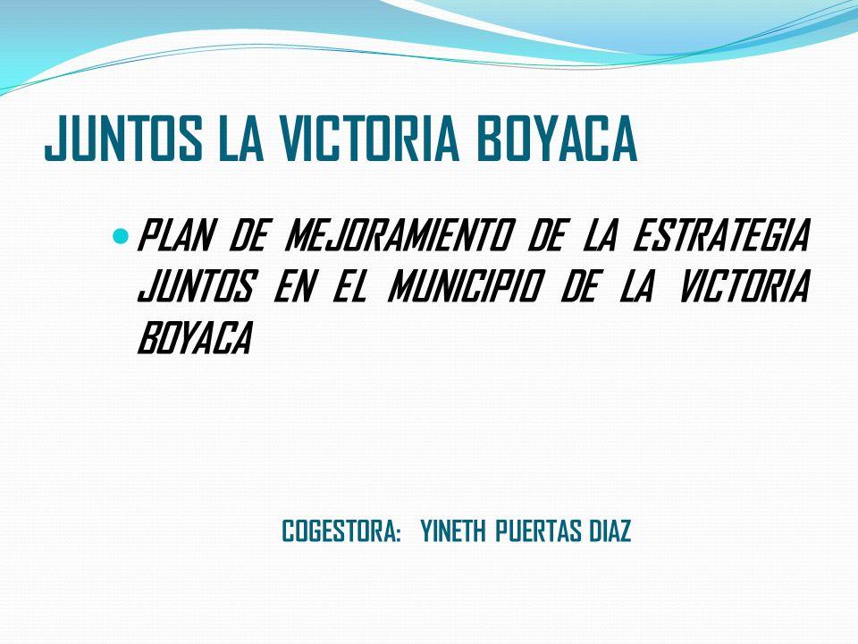 JUNTOS LA VICTORIA BOYACA COGESTORA: YINETH PUERTAS DIAZ PLAN DE MEJORAMIENTO DE LA ESTRATEGIA JUNTOS EN EL MUNICIPIO DE LA VICTORIA BOYACA