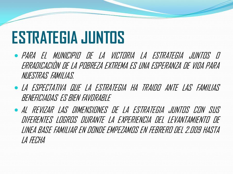 JUNTOS RECORDANDO QUE SEGÚN FICHA DEL SISBEN NUESTRO MUNICIPIO TIENE ALTA INCIDENCIA EN POBREZA, INDIGENCIA Y MISERIA, DEBIDO A QUE NO APROVECHAN SUS RECURSOS AGROPECUARIOS Y EN GRAN PARTE QUE SE CONFORMAN CON LO QUE LES OFRECE LA VIDA.