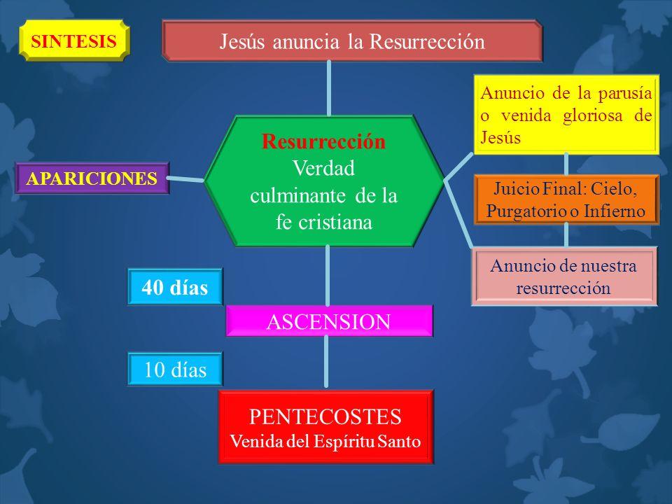 SINTESIS Jesús anuncia la Resurrección APARICIONES Resurrección Verdad culminante de la fe cristiana ASCENSION PENTECOSTES Venida del Espíritu Santo A