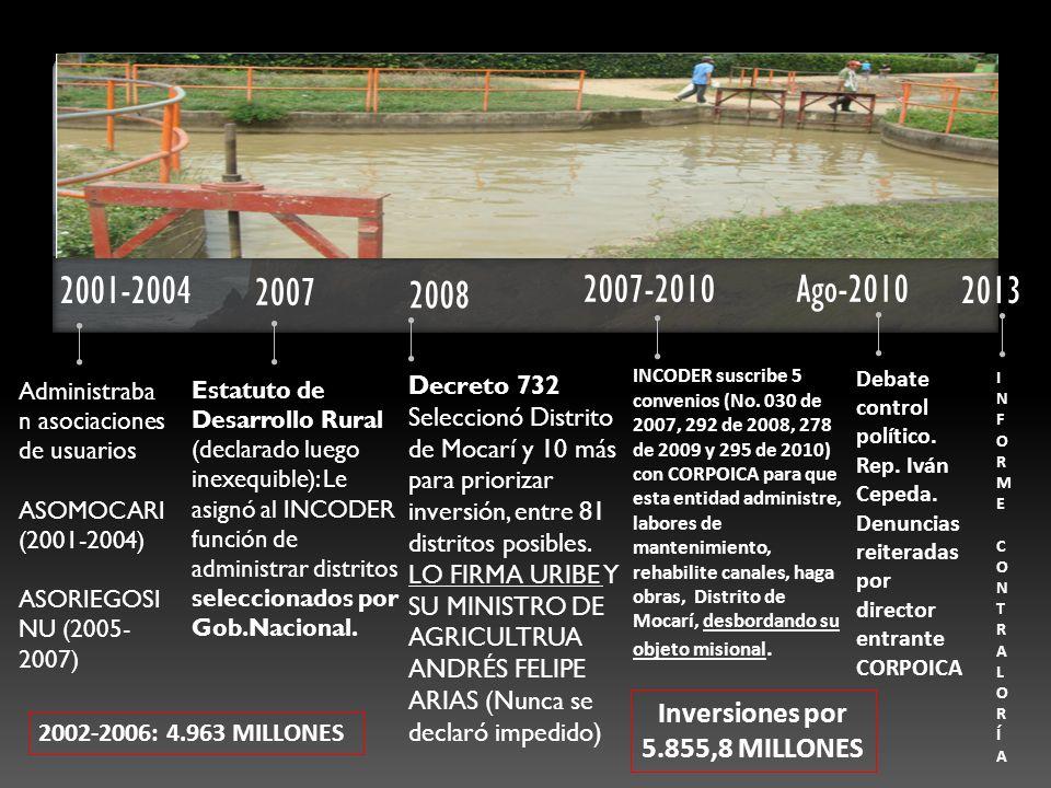 2001-2004 2007 2008 2007-2010 Estatuto de Desarrollo Rural (declarado luego inexequible): Le asignó al INCODER función de administrar distritos selecc