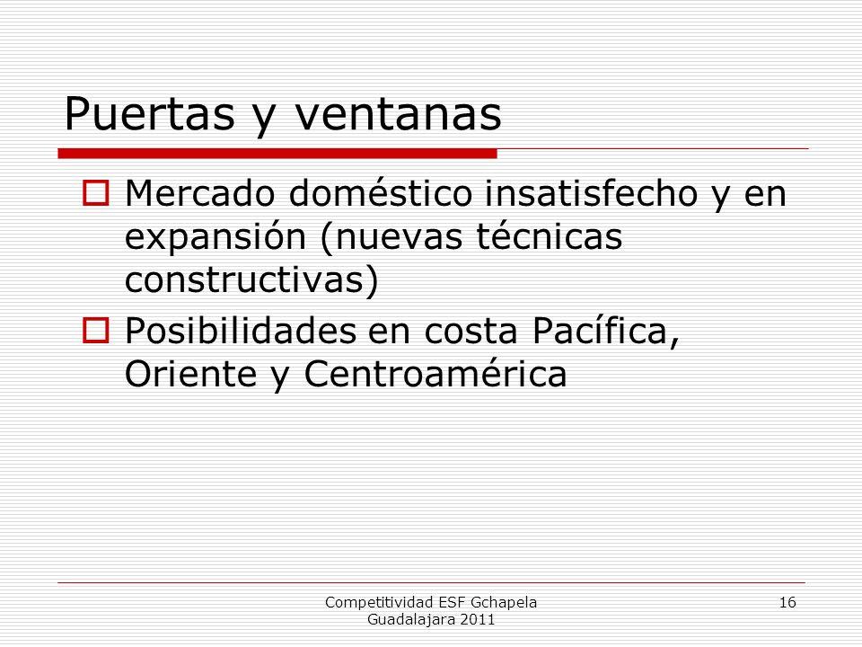 Puertas y ventanas Competitividad ESF Gchapela Guadalajara 2011 16 Mercado doméstico insatisfecho y en expansión (nuevas técnicas constructivas) Posib