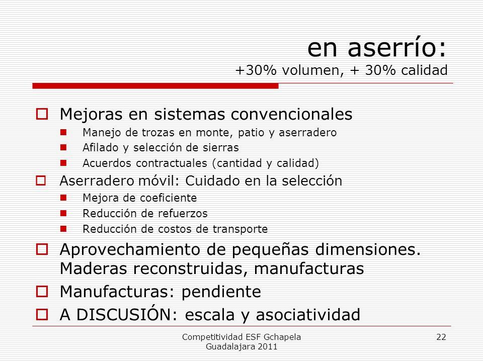 en aserrío: +30% volumen, + 30% calidad Mejoras en sistemas convencionales Manejo de trozas en monte, patio y aserradero Afilado y selección de sierra