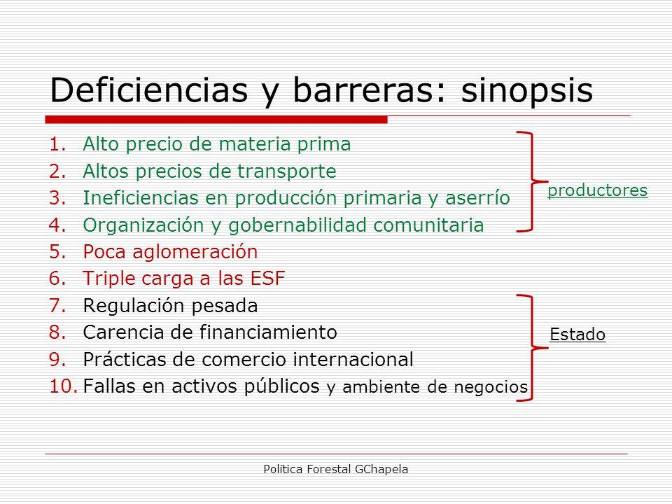 Deficiencias y barreras: sinopsis 1.Alto precio de materia prima 2.Altos precios de transporte 3.Ineficiencias en producción primaria y aserrío 4.Orga