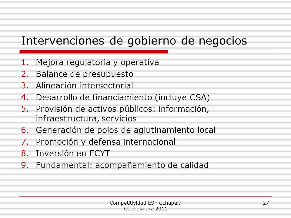 Intervenciones de gobierno de negocios 1.Mejora regulatoria y operativa 2.Balance de presupuesto 3.Alineación intersectorial 4.Desarrollo de financiam
