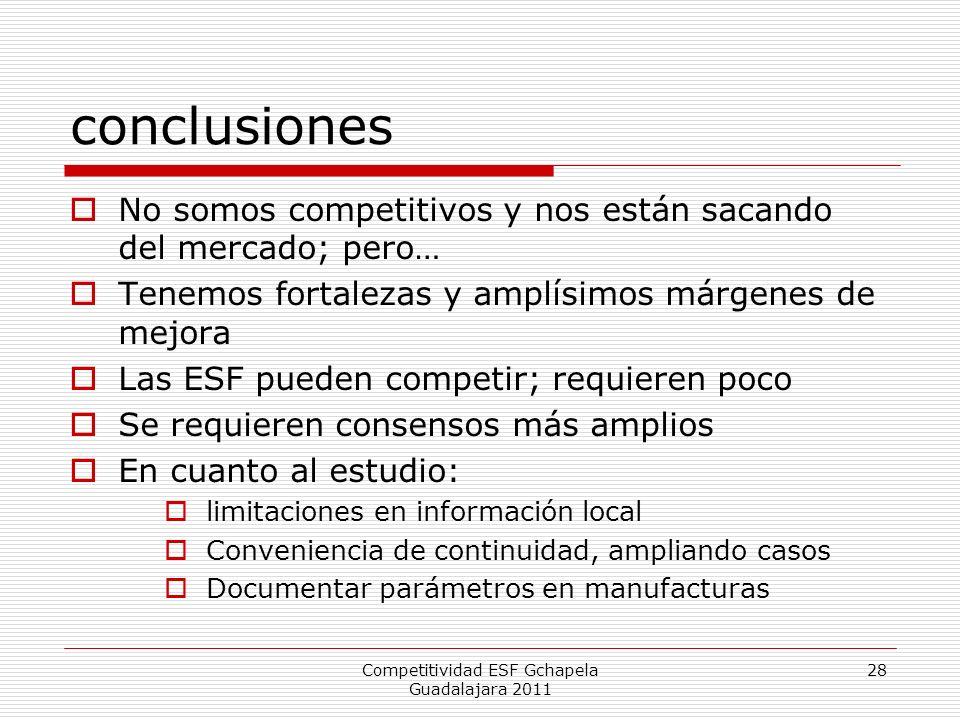 conclusiones No somos competitivos y nos están sacando del mercado; pero… Tenemos fortalezas y amplísimos márgenes de mejora Las ESF pueden competir;