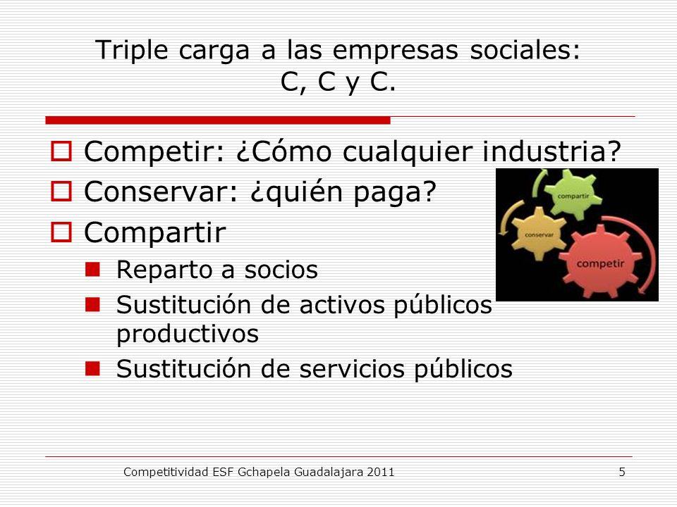 Triple carga a las empresas sociales: C, C y C. Competir: ¿Cómo cualquier industria? Conservar: ¿quién paga? Compartir Reparto a socios Sustitución de