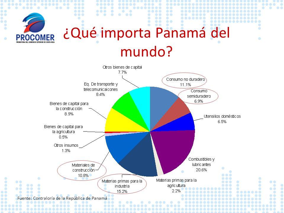 ¿Qué importa Panamá del mundo? Fuente: Contraloría de la República de Panamá