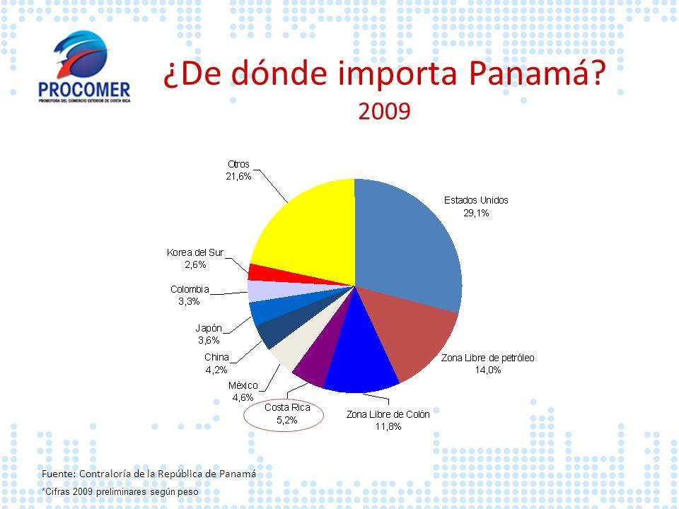 ¿De dónde importa Panamá? 2009 Fuente: Contraloría de la República de Panamá *Cifras 2009 preliminares según peso