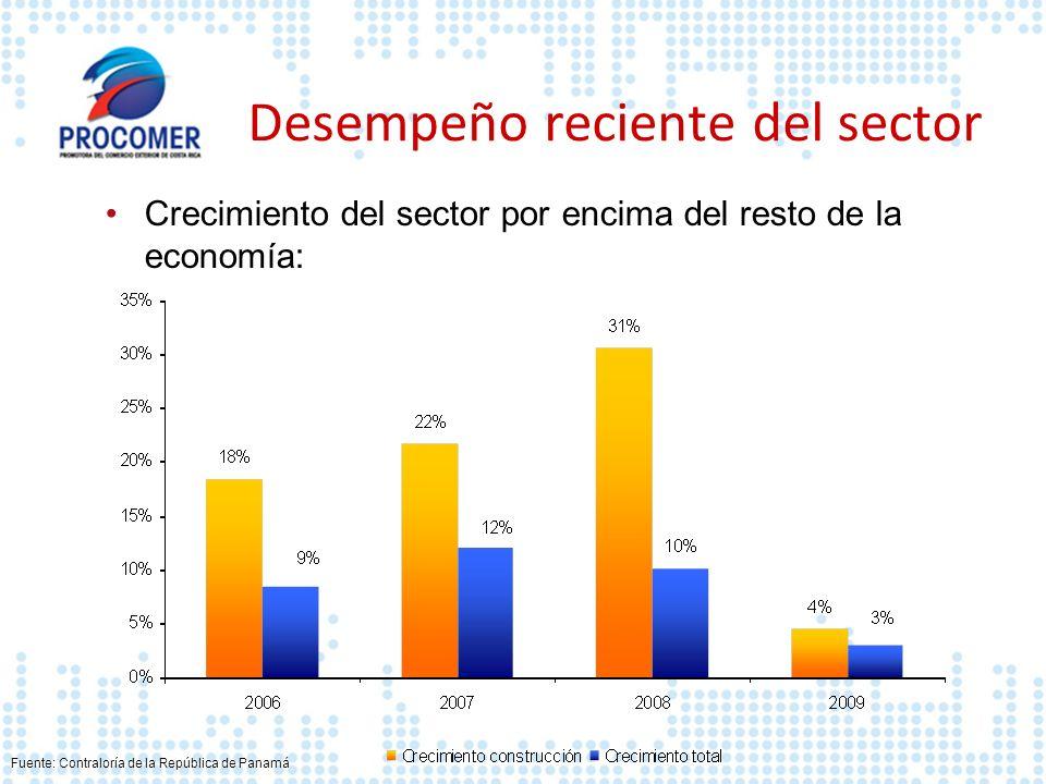 Desempeño reciente del sector Crecimiento del sector por encima del resto de la economía: Fuente: Contraloría de la República de Panamá