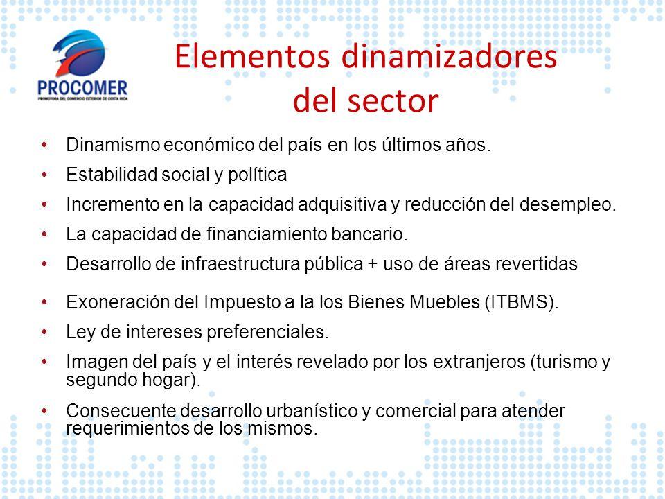 Elementos dinamizadores del sector Dinamismo económico del país en los últimos años. Estabilidad social y política Incremento en la capacidad adquisit