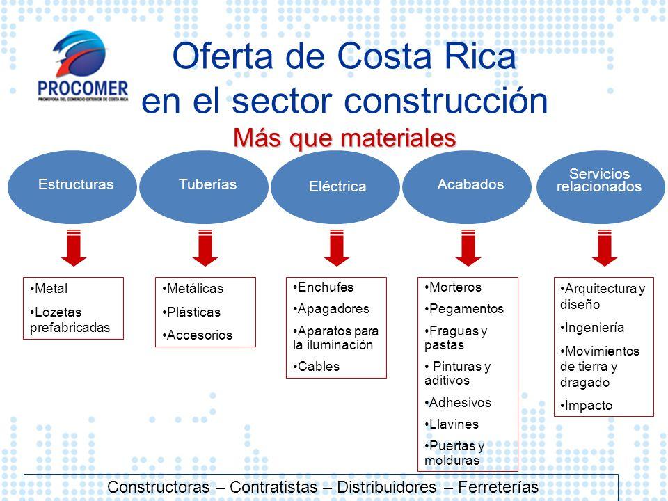 Más que materiales Oferta de Costa Rica en el sector construcción Más que materiales EstructurasTuberías Eléctrica Servicios relacionados Acabados Met