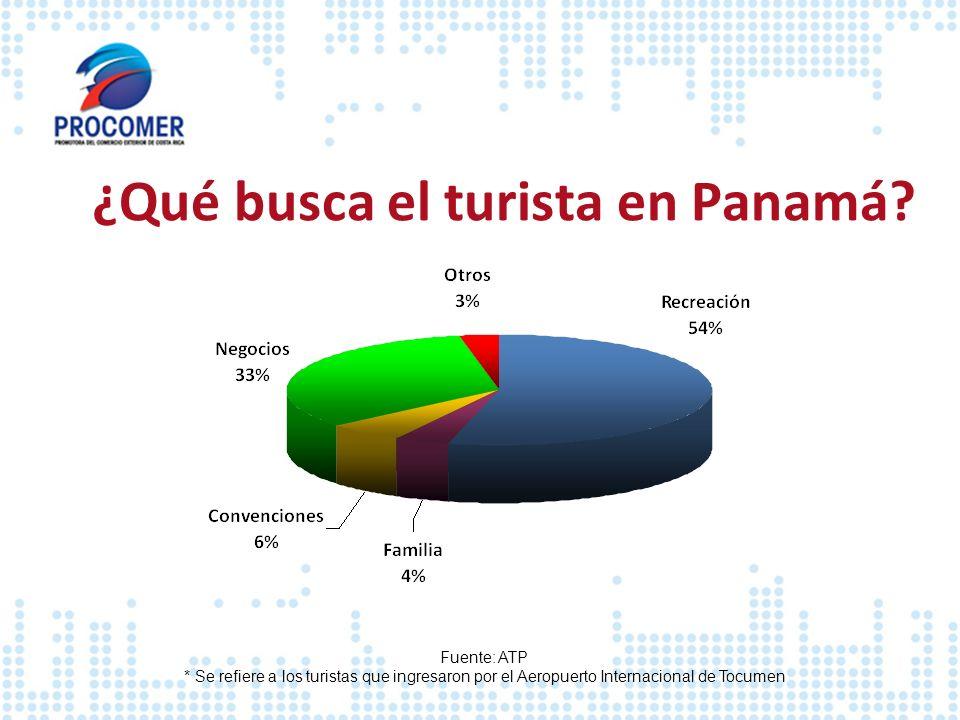 ¿Qué busca el turista en Panamá? Fuente: ATP * Se refiere a los turistas que ingresaron por el Aeropuerto Internacional de Tocumen