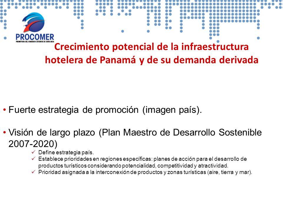 Crecimiento potencial de la infraestructura hotelera de Panamá y de su demanda derivada Fuerte estrategia de promoción (imagen país). Visión de largo