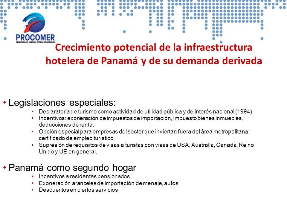 Crecimiento potencial de la infraestructura hotelera de Panamá y de su demanda derivada Legislaciones especiales: Declaratoria de turismo como activid