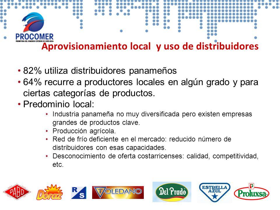 Aprovisionamiento local y uso de distribuidores 82% utiliza distribuidores panameños 64% recurre a productores locales en algún grado y para ciertas c