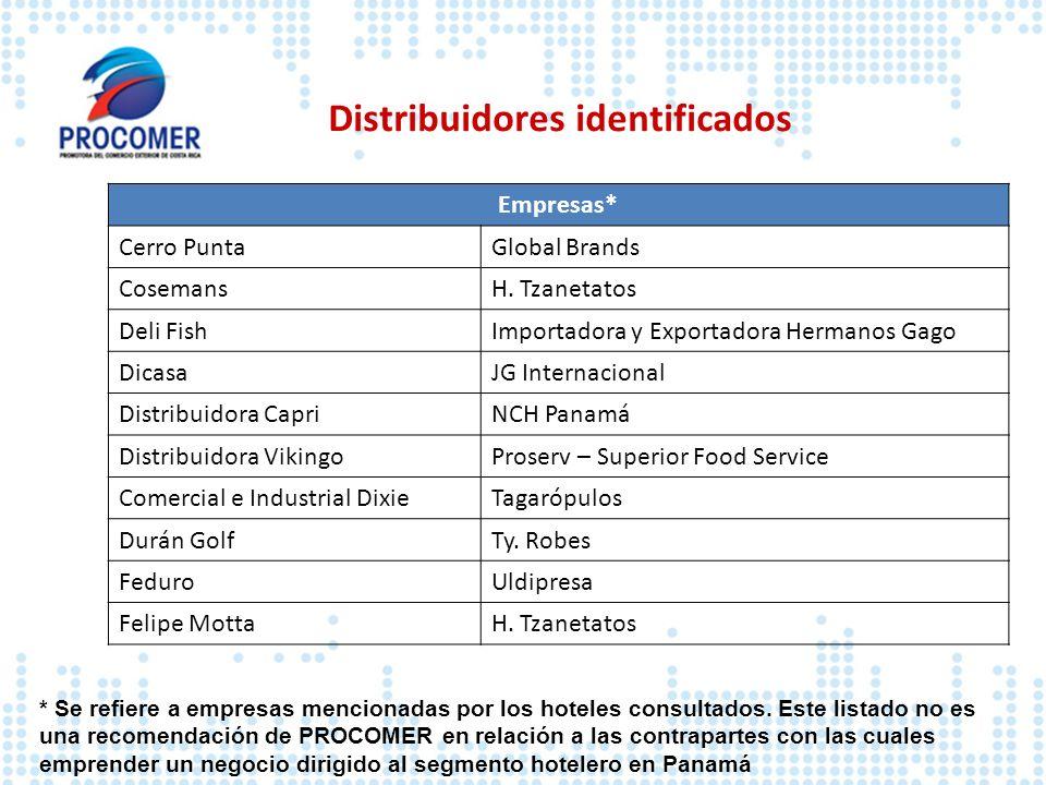 Distribuidores identificados Empresas* Cerro PuntaGlobal Brands CosemansH. Tzanetatos Deli FishImportadora y Exportadora Hermanos Gago DicasaJG Intern