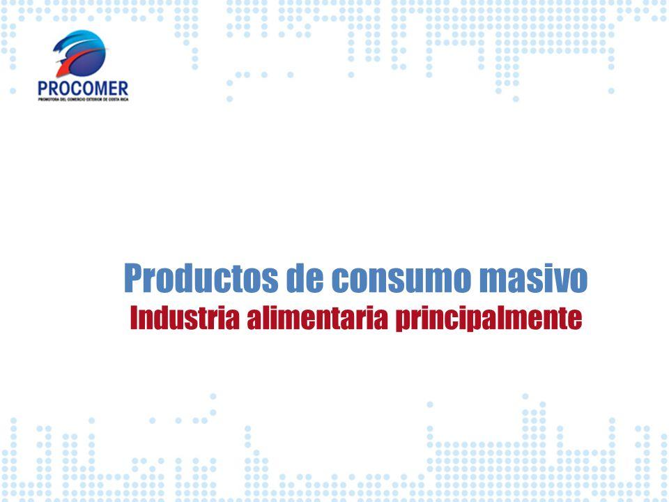 Productos de consumo masivo Industria alimentaria principalmente