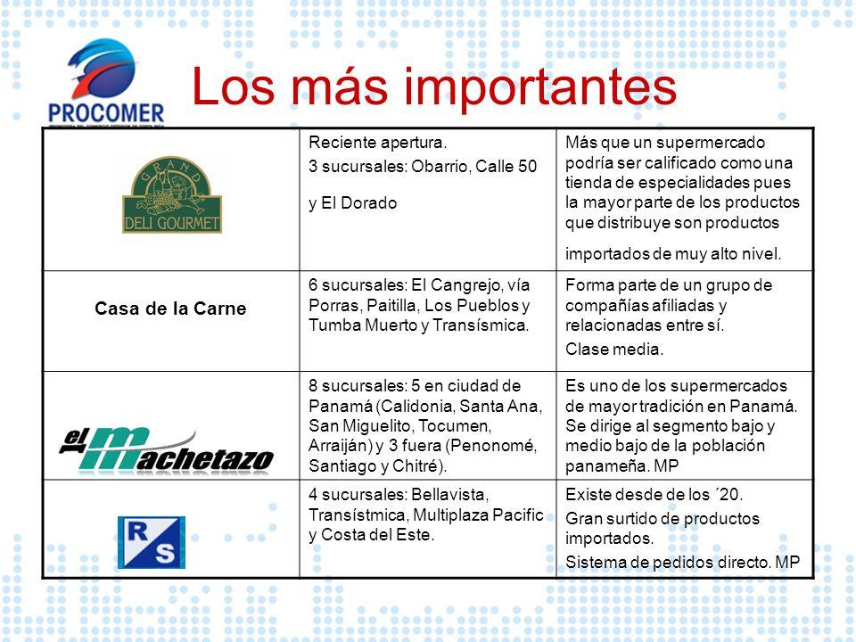 Los más importantes Reciente apertura. 3 sucursales: Obarrio, Calle 50 y El Dorado Más que un supermercado podría ser calificado como una tienda de es