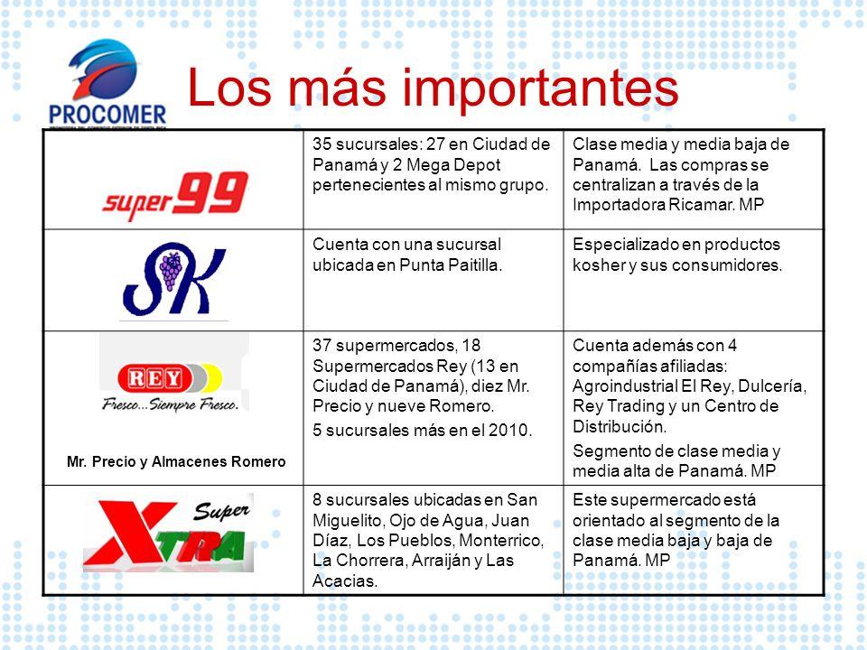 Los más importantes 35 sucursales: 27 en Ciudad de Panamá y 2 Mega Depot pertenecientes al mismo grupo. Clase media y media baja de Panamá. Las compra