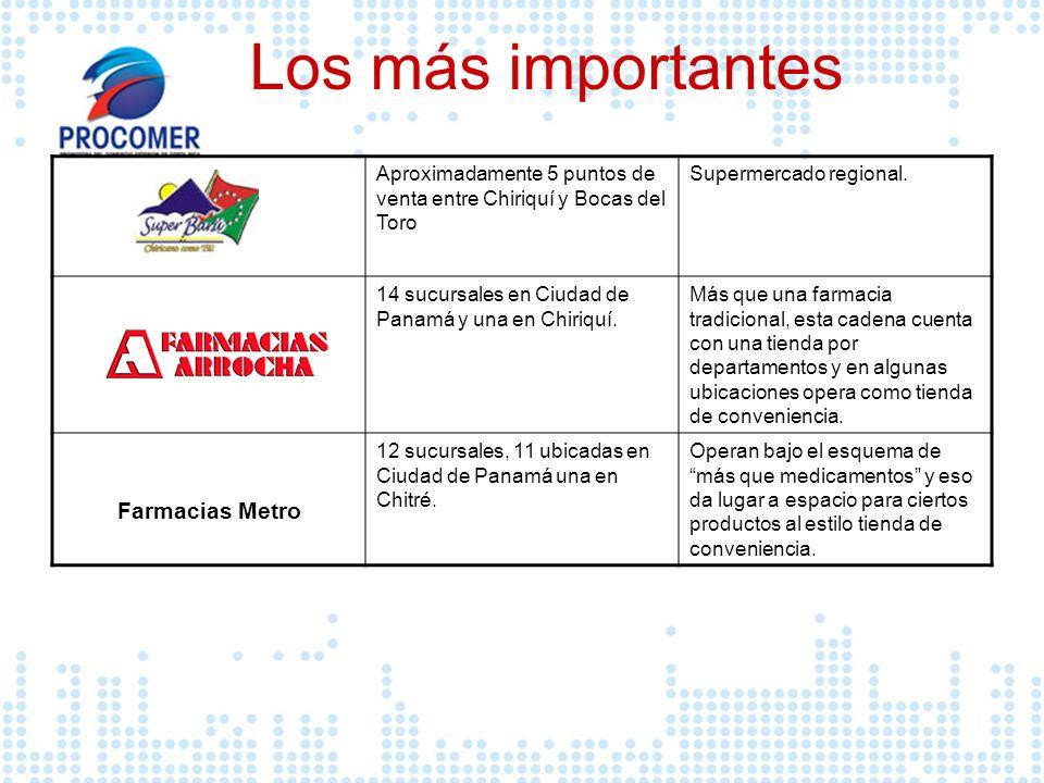 Los más importantes Aproximadamente 5 puntos de venta entre Chiriquí y Bocas del Toro Supermercado regional. 14 sucursales en Ciudad de Panamá y una e