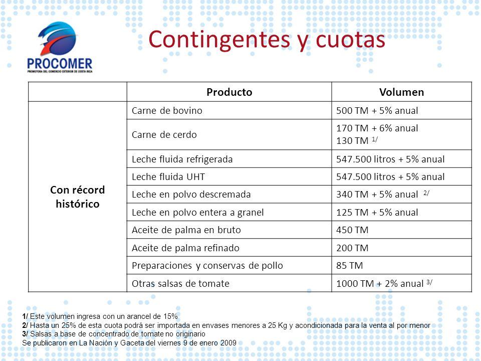 Contingentes y cuotas ProductoVolumen Con récord histórico Carne de bovino500 TM + 5% anual Carne de cerdo 170 TM + 6% anual 130 TM 1/ Leche fluida re