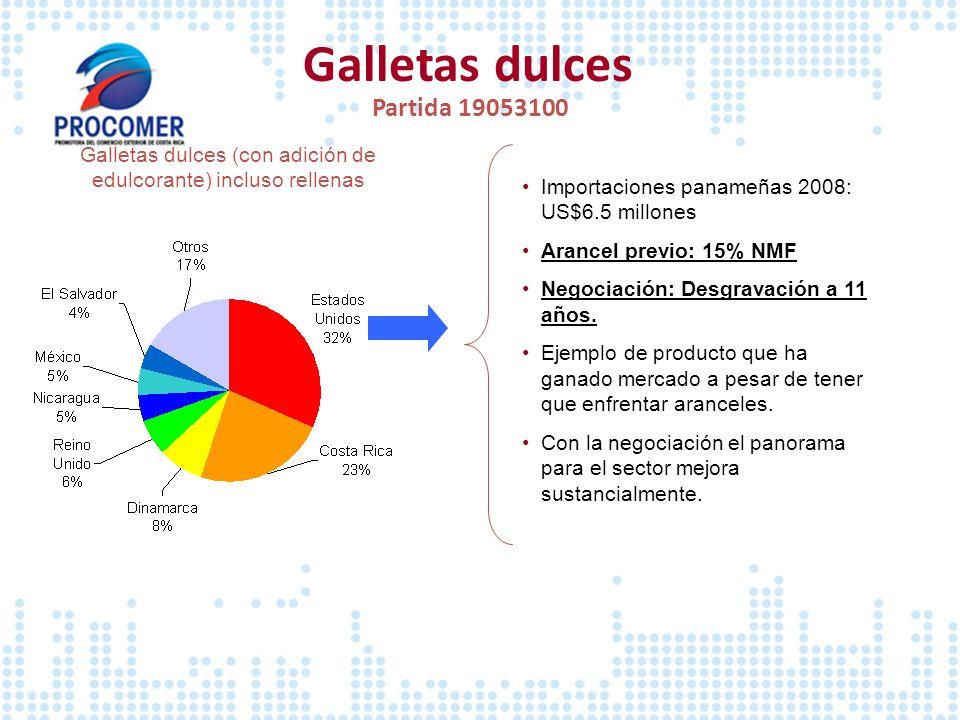 Galletas dulces Partida 19053100 Galletas dulces (con adición de edulcorante) incluso rellenas Importaciones panameñas 2008: US$6.5 millones Arancel p