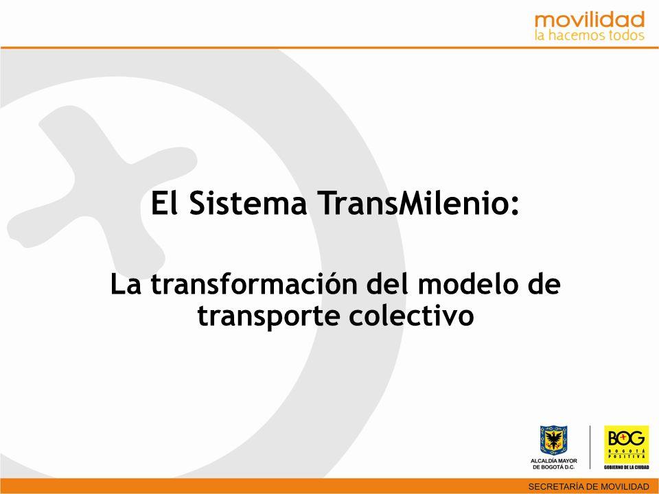 TransMilenio dentro de una Política de Transporte Promoción Modos no Motorizados Restricción a los Vehículos Particulares.