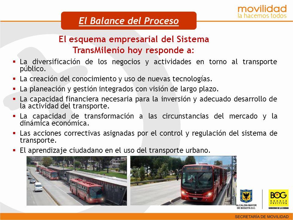 La diversificación de los negocios y actividades en torno al transporte público. La creación del conocimiento y uso de nuevas tecnologías. La planeaci