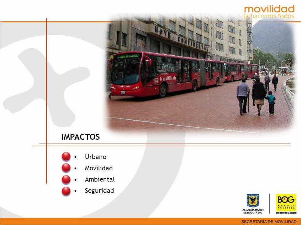 Urbano Movilidad Ambiental Seguridad IMPACTOS