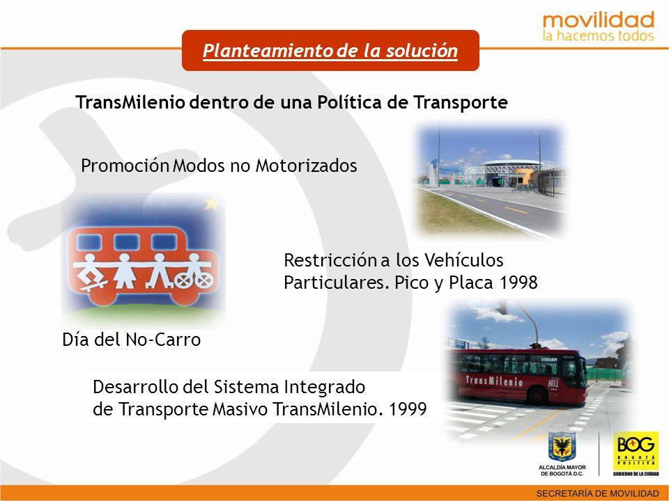 TransMilenio dentro de una Política de Transporte Promoción Modos no Motorizados Restricción a los Vehículos Particulares. Pico y Placa 1998 Desarroll