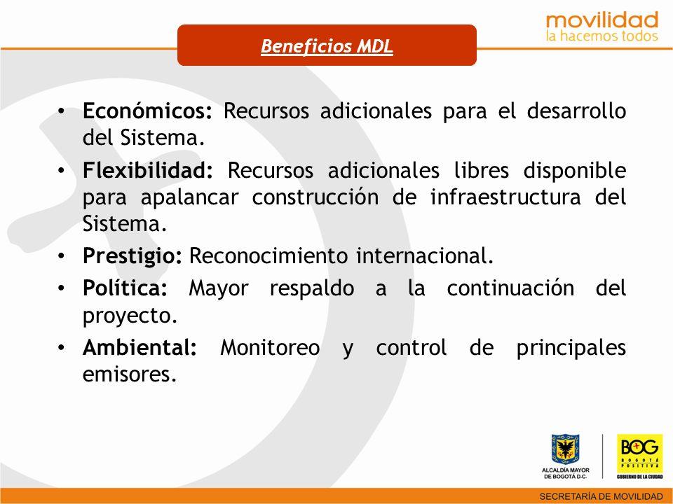 Económicos: Recursos adicionales para el desarrollo del Sistema. Flexibilidad: Recursos adicionales libres disponible para apalancar construcción de i