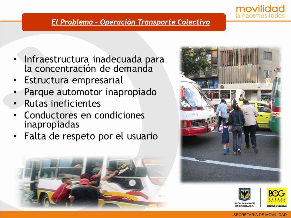 El Problema - Operación Transporte Colectivo Infraestructura inadecuada para la concentración de demanda Estructura empresarial Parque automotor inapr